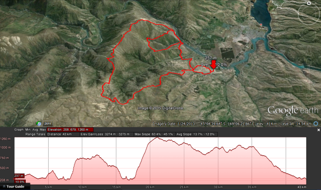 Mt Diff Marathon